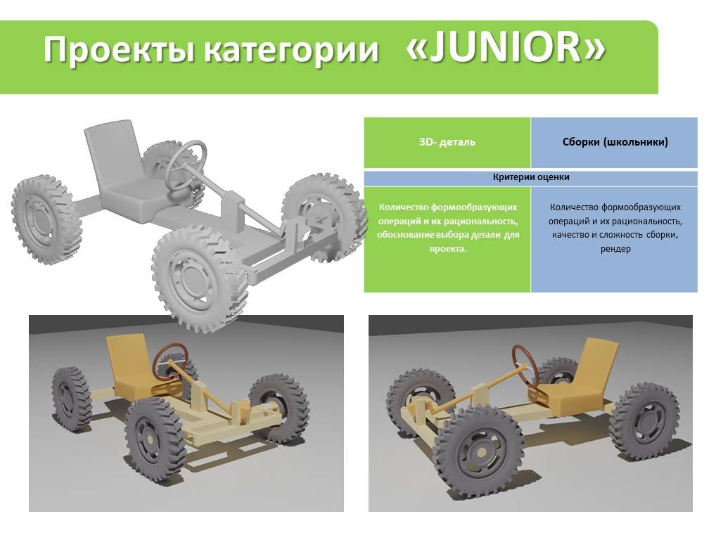 Международного конкурса проектов по 3D-моделированию «3D Invention». Представление проектов